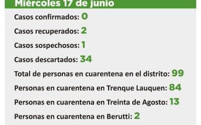 CORONAVIRUS: UN CASO SOSPECHOSO Y 99 PERSONAS EN CUARENTENA