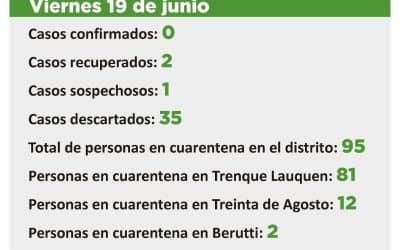 COVID-19: FUE DESCARTADO EL CASO SOSPECHOSO PENDIENTE E INGRESÓ OTRO CON LA MISMA CARACTERÍSTICA