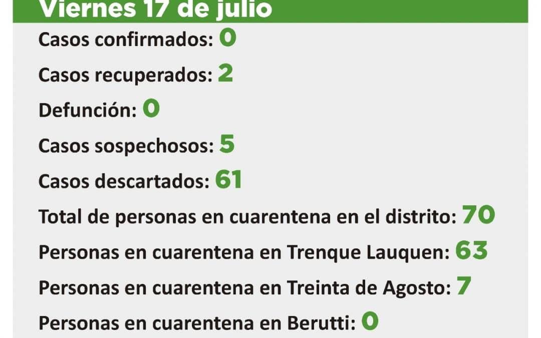 CORONAVIRUS: SON CINCO LOS CASOS SOSPECHOSOS EN EL DISTRITO
