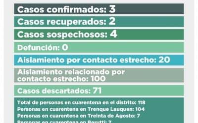 CORONAVIRUS: TRES CASOS CONFIRMADOS Y CUATRO SOSPECHOSOS