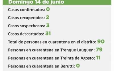 COVID-19: HAY TRES CASOS SOSPECHOSOS Y 90 PERSONAS EN CUARENTENA