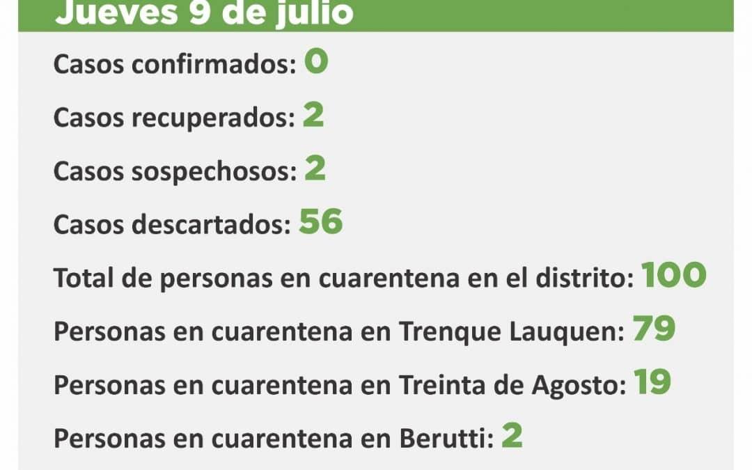 CORONAVIRUS: DOS CASOS SOSPECHOSOS Y 100 PERSONAS EN CUARENTENA