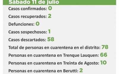 CORONAVIRUS: EL CASO SOSPECHOSO FUE DESCARTADO E INGRESÓ OTRO EN ESA CONDICIÓN