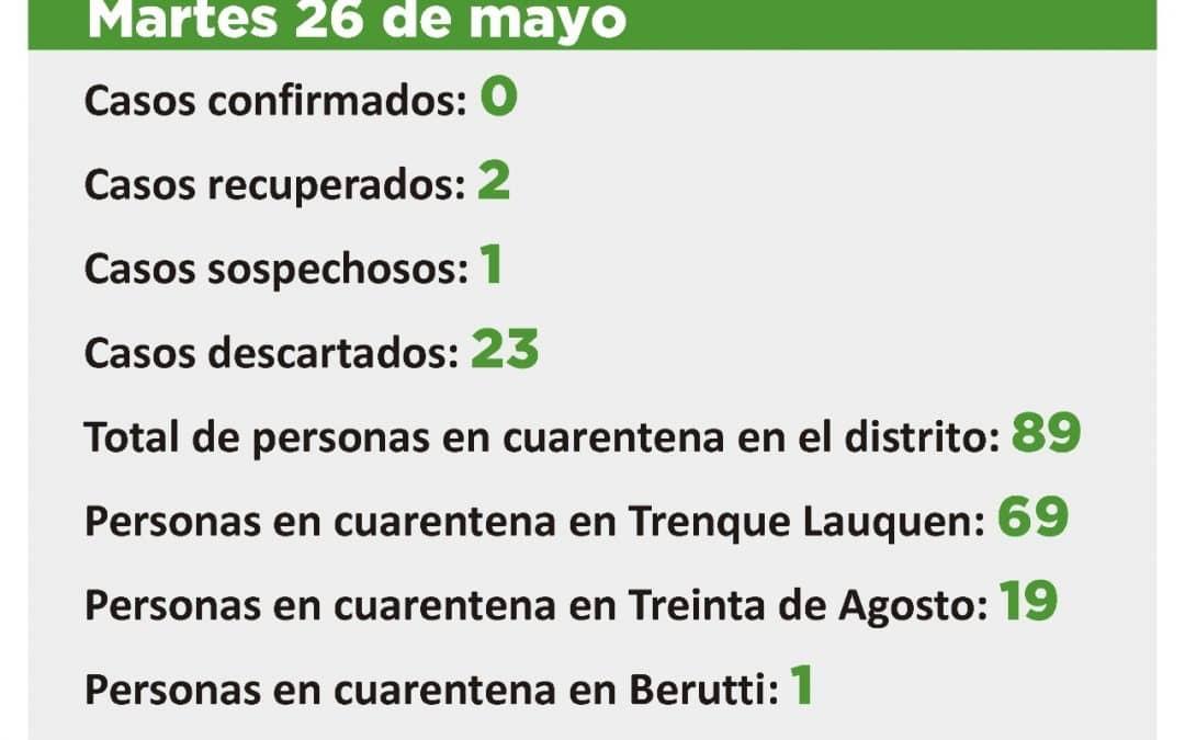 CORONAVIRUS: SE REGISTRA UN CASO SOSPECHOSO Y HAY 89 PERSONAS EN CUARENTENA EN TODO EL DISTRITO