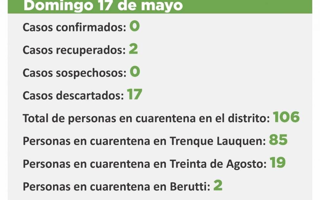 CORONAVIRUS: LA SEMANA CIERRA SIN CASOS SOSPECHOSOS Y CON 106 PERSONAS EN CUARENTENA EN TODO EL DISTRITO