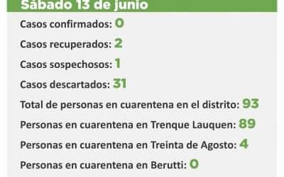 CORONAVIRUS: UN CASO SOSPECHOSO Y 93 PERSONAS EN CUARENTENA