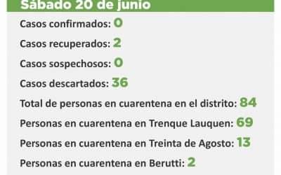 COVID-19: FUE DESCARTADO EL ÚNICO CASO SOSPECHOSO PENDIENTE
