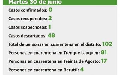 CORONAVIRUS: UN CASO SOSPECHOSO Y 102 PERSONAS EN CUARENTENA