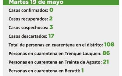 CORONAVIRUS: SON TRES LOS CASOS SOSPECHOSOS Y 108 LAS PERSONAS EN CUARENTENA EN TODO EL DISTRITO