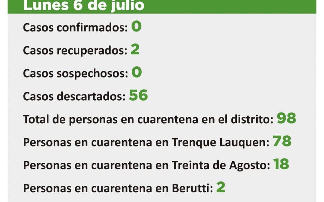 CORONAVIRUS: FUE DESCARTADO EL ÚNICO CASO SOSPECHOSO PENDIENTE