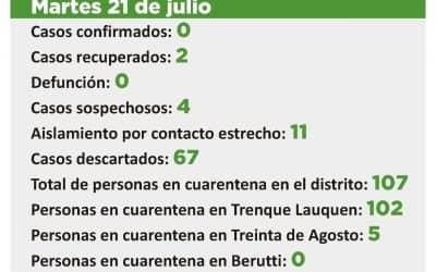 CORONAVIRUS:  SON CUATRO LOS CASOS SOSPECHOSOS Y 11 LAS PERSONAS EN AISLAMIENTO POR CONTACTO ESTRECHO CON UN CASO POSITIVO
