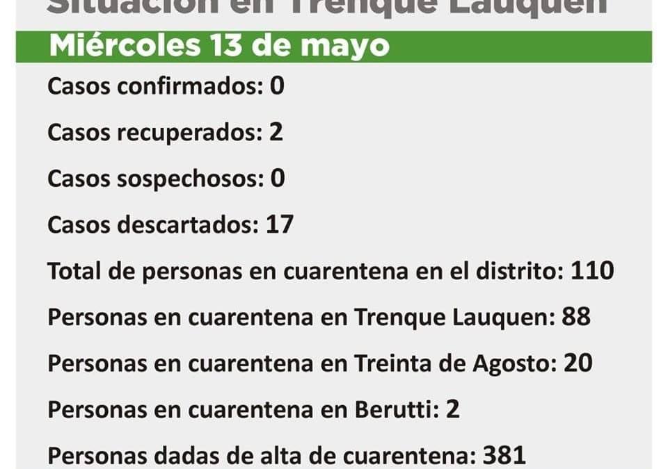 CORONAVIRUS:  HAY 110 PERSONAS EN CUARENTENA EN EL DISTRITO, 88 EN TRENQUE LAUQUEN, 20 EN TREINTA DE AGOSTO Y DOS EN BERUTTI